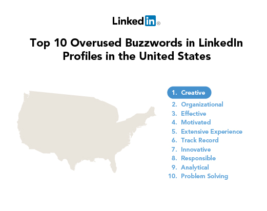 Buzzwords to avoid in resume
